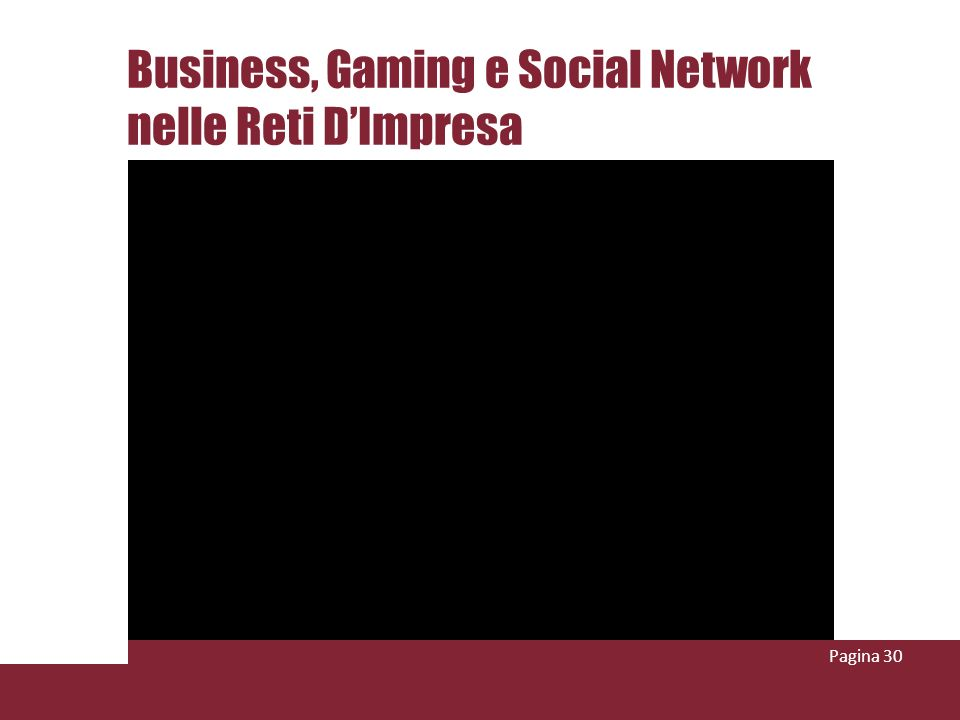 Business, Gaming e Social Network nelle Reti DImpresa Pagina 30