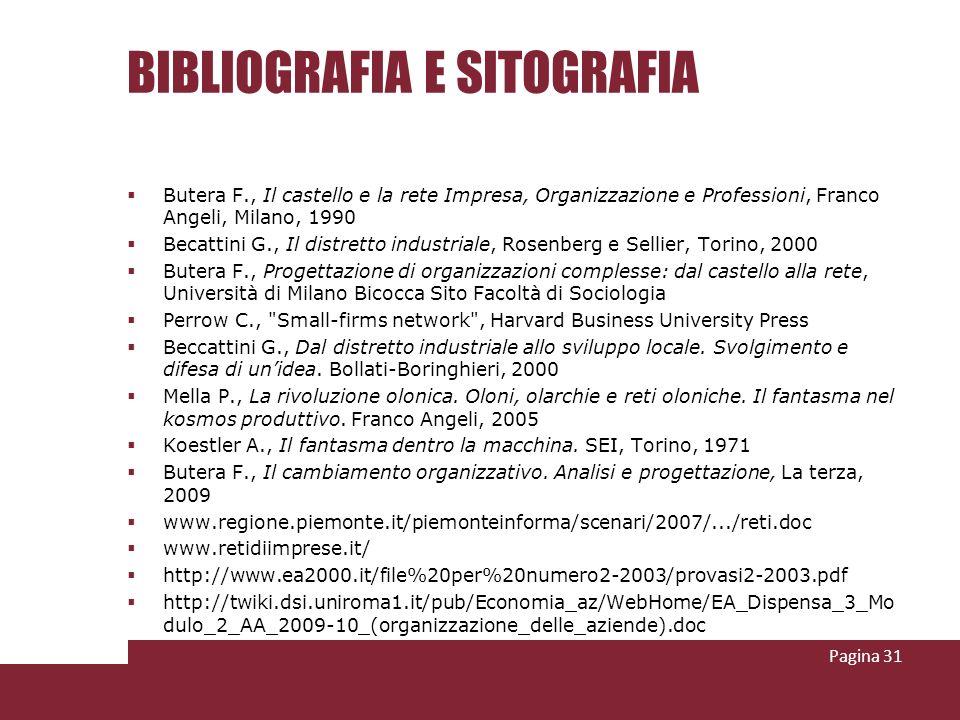 BIBLIOGRAFIA E SITOGRAFIA Butera F., Il castello e la rete Impresa, Organizzazione e Professioni, Franco Angeli, Milano, 1990 Becattini G., Il distret