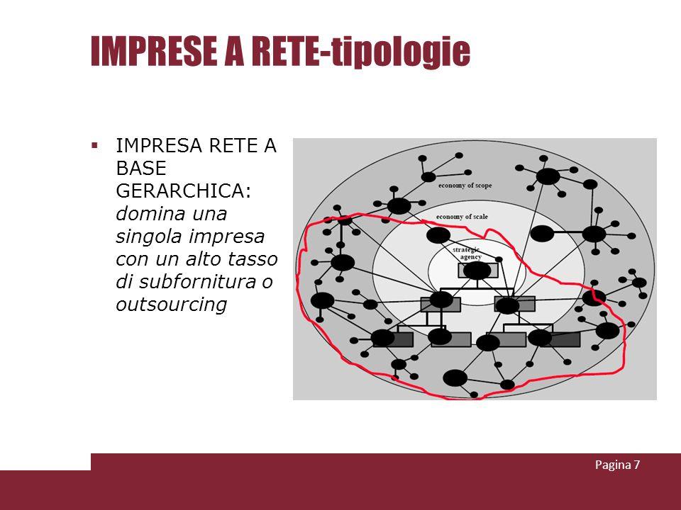 IMPRESE A RETE-tipologie IMPRESA RETE A BASE GERARCHICA: domina una singola impresa con un alto tasso di subfornitura o outsourcing Pagina 7