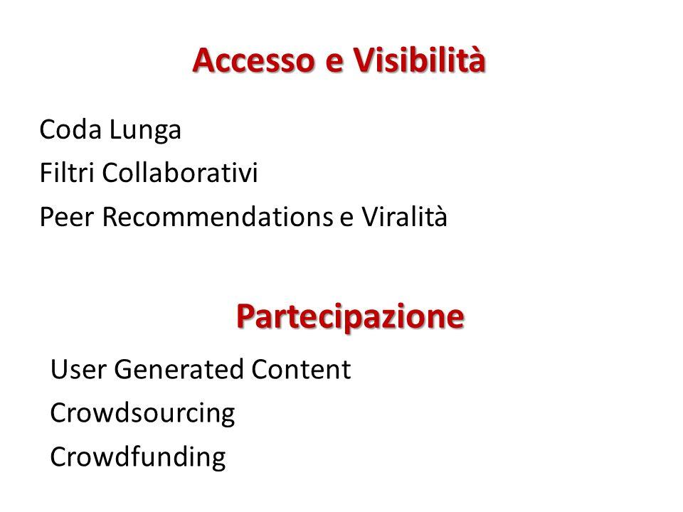 Accesso e Visibilità Coda Lunga Filtri Collaborativi Peer Recommendations e Viralità Partecipazione User Generated Content Crowdsourcing Crowdfunding