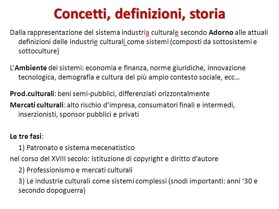Concetti, definizioni, storia Dalla rappresentazione del sistema industria culturale secondo Adorno alle attuali definizioni delle industrie culturali