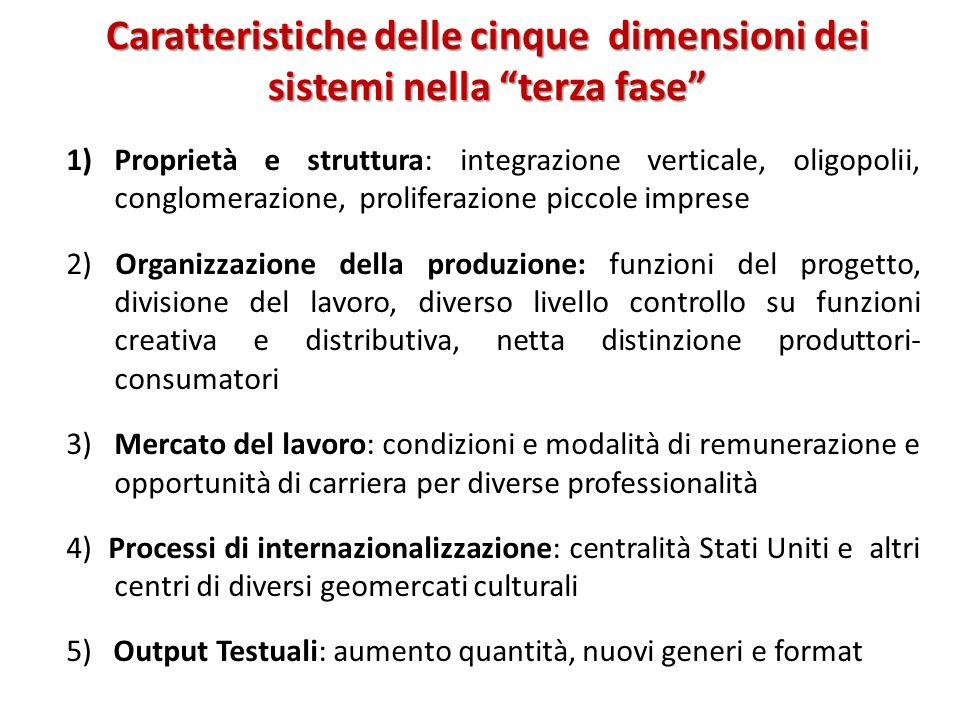 Caratteristiche delle cinque dimensioni dei sistemi nella terza fase 1)Proprietà e struttura: integrazione verticale, oligopolii, conglomerazione, pro