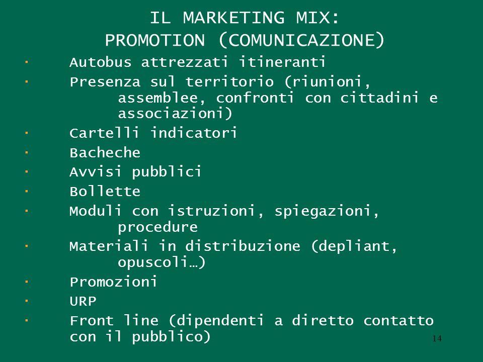 IL MARKETING MIX: PROMOTION (COMUNICAZIONE) · Autobus attrezzati itineranti · Presenza sul territorio (riunioni, assemblee, confronti con cittadini e