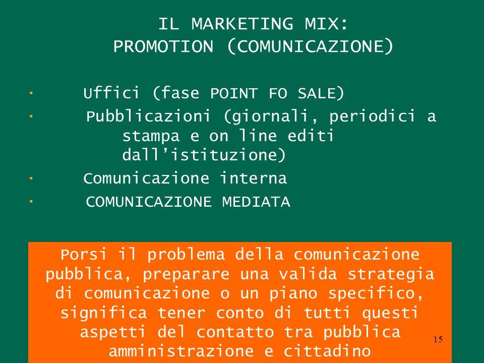 IL MARKETING MIX: PROMOTION (COMUNICAZIONE) · Uffici (fase POINT FO SALE) · Pubblicazioni (giornali, periodici a stampa e on line editi dallistituzion