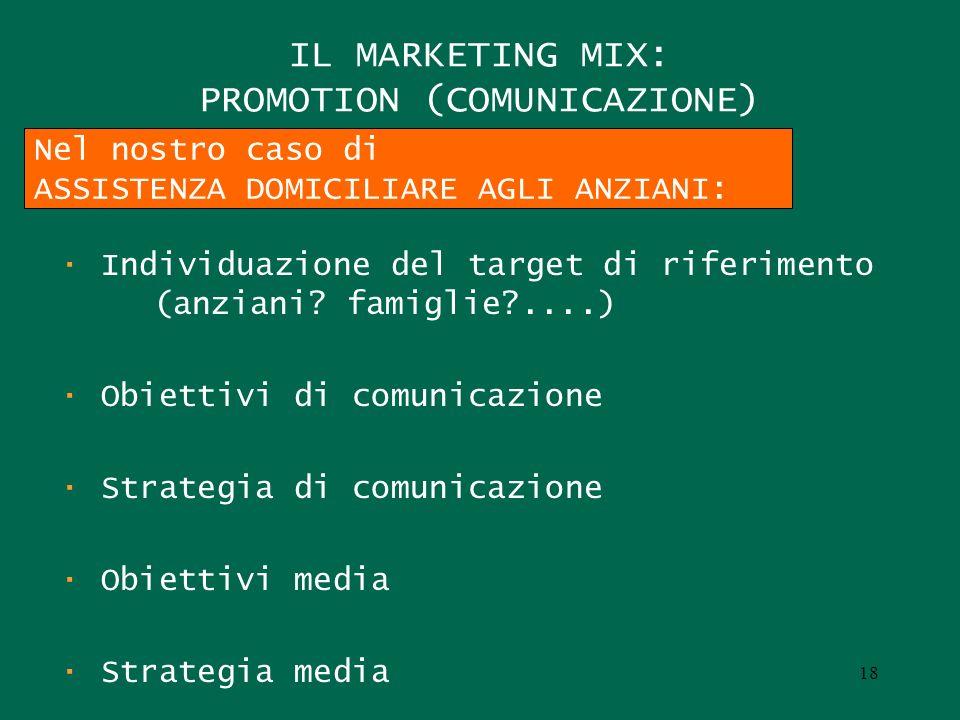 IL MARKETING MIX: PROMOTION (COMUNICAZIONE) · Individuazione del target di riferimento (anziani? famiglie?....) · Obiettivi di comunicazione · Strateg