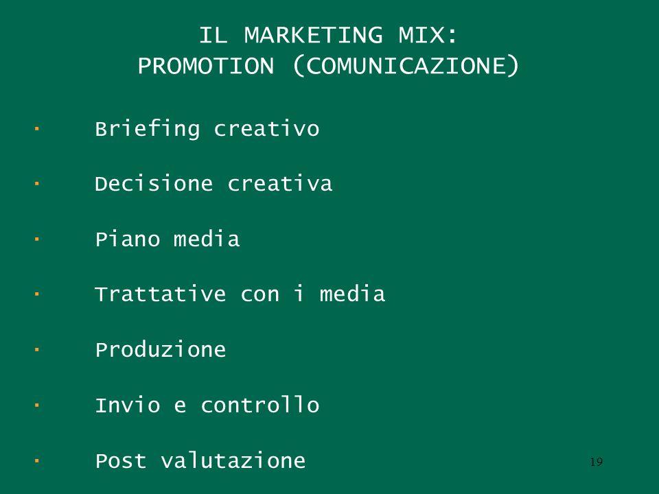 IL MARKETING MIX: PROMOTION (COMUNICAZIONE) · Briefing creativo · Decisione creativa · Piano media · Trattative con i media · Produzione · Invio e con