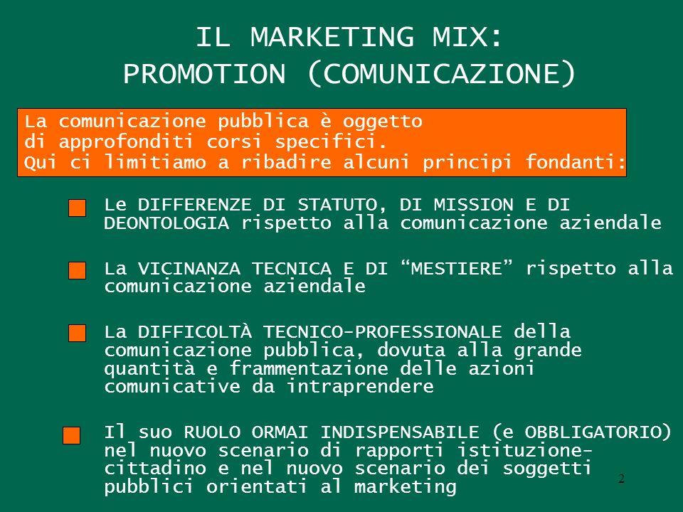 IL MARKETING MIX: PROMOTION (COMUNICAZIONE) · Direct marketing (a gruppi, a persone) · Siti Internet · SMS · Ufficio Stampa e media relations · Notiziari · Pubbliche relazioni · Televideo · Telefono · Eventi · Stand, presenza a saloni, fiere · Patrocini · Sponsorizzazioni 13