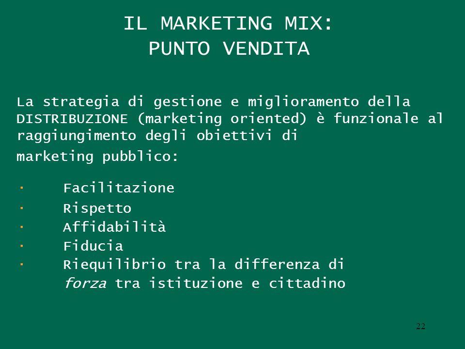 IL MARKETING MIX: PUNTO VENDITA La strategia di gestione e miglioramento della DISTRIBUZIONE (marketing oriented) è funzionale al raggiungimento degli