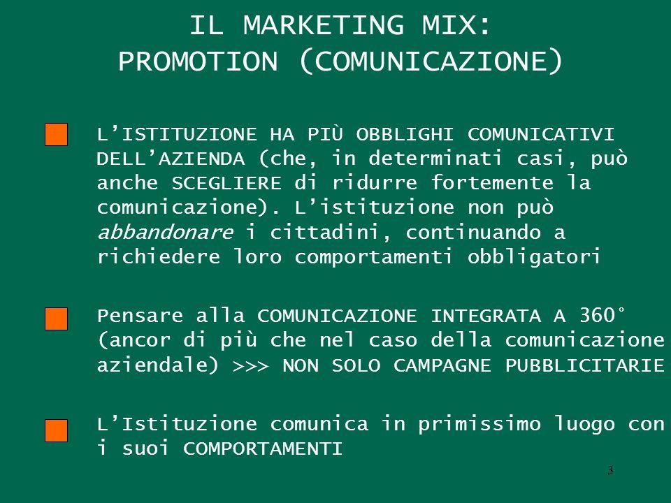 IL MARKETING MIX: PROMOTION (COMUNICAZIONE) LISTITUZIONE HA PIÙ OBBLIGHI COMUNICATIVI DELLAZIENDA (che, in determinati casi, può anche SCEGLIERE di ri