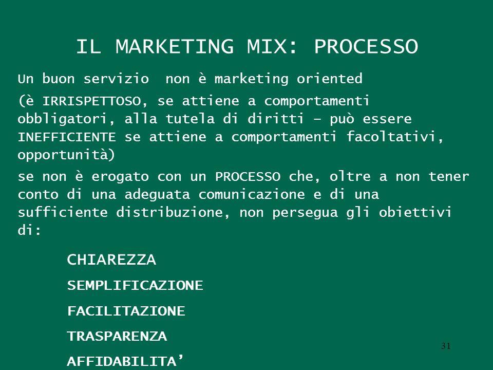 IL MARKETING MIX: PROCESSO Un buon servizio non è marketing oriented (è IRRISPETTOSO, se attiene a comportamenti obbligatori, alla tutela di diritti –