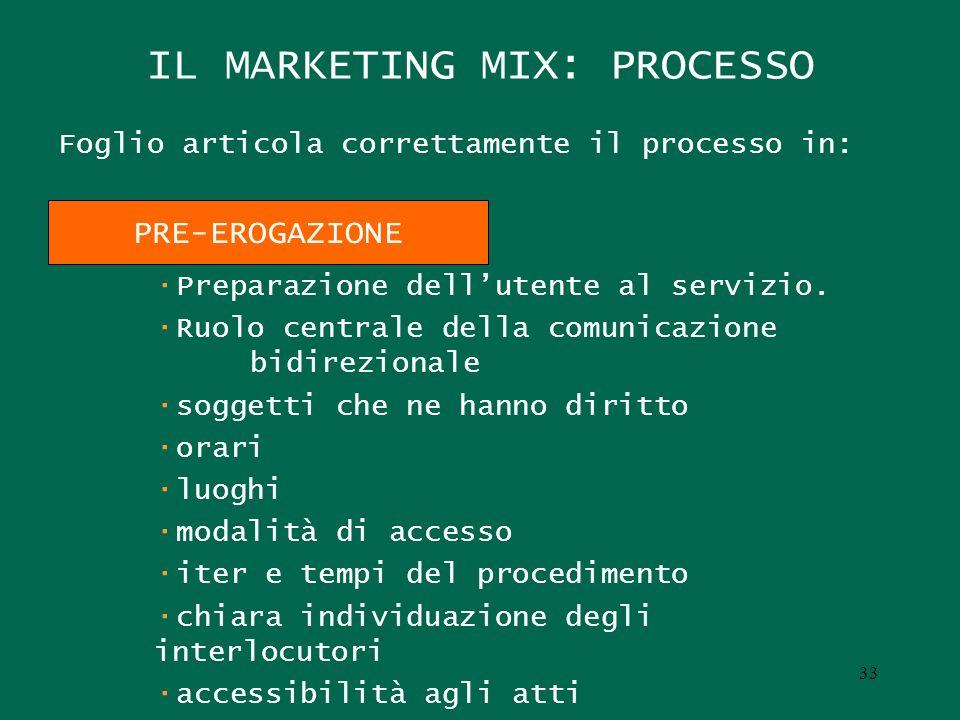 IL MARKETING MIX: PROCESSO Foglio articola correttamente il processo in: · Preparazione dellutente al servizio. · Ruolo centrale della comunicazione b
