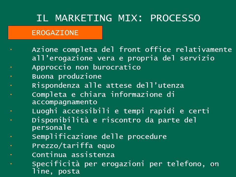 IL MARKETING MIX: PROCESSO · Azione completa del front office relativamente allerogazione vera e propria del servizio · Approccio non burocratico · Bu