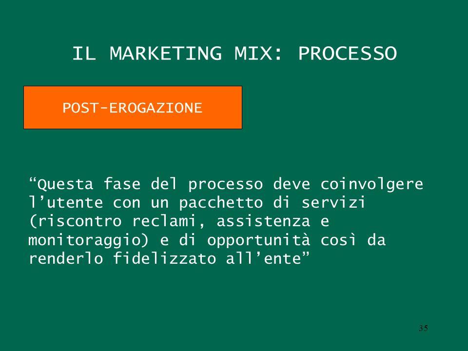 IL MARKETING MIX: PROCESSO Questa fase del processo deve coinvolgere lutente con un pacchetto di servizi (riscontro reclami, assistenza e monitoraggio
