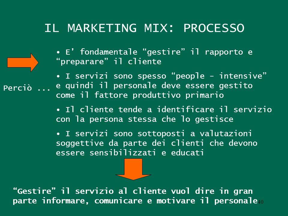 IL MARKETING MIX: PROCESSO Perciò... E fondamentale gestire il rapporto e preparare il cliente I servizi sono spesso people - intensive e quindi il pe
