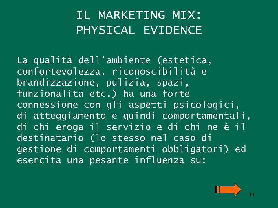 IL MARKETING MIX: PHYSICAL EVIDENCE La qualità dellambiente (estetica, confortevolezza, riconoscibilità e brandizzazione, pulizia, spazi, funzionalità