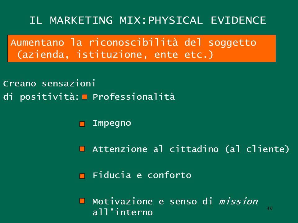 IL MARKETING MIX:PHYSICAL EVIDENCE Creano sensazioni di positività:Professionalità Impegno Attenzione al cittadino (al cliente) Fiducia e conforto Mot