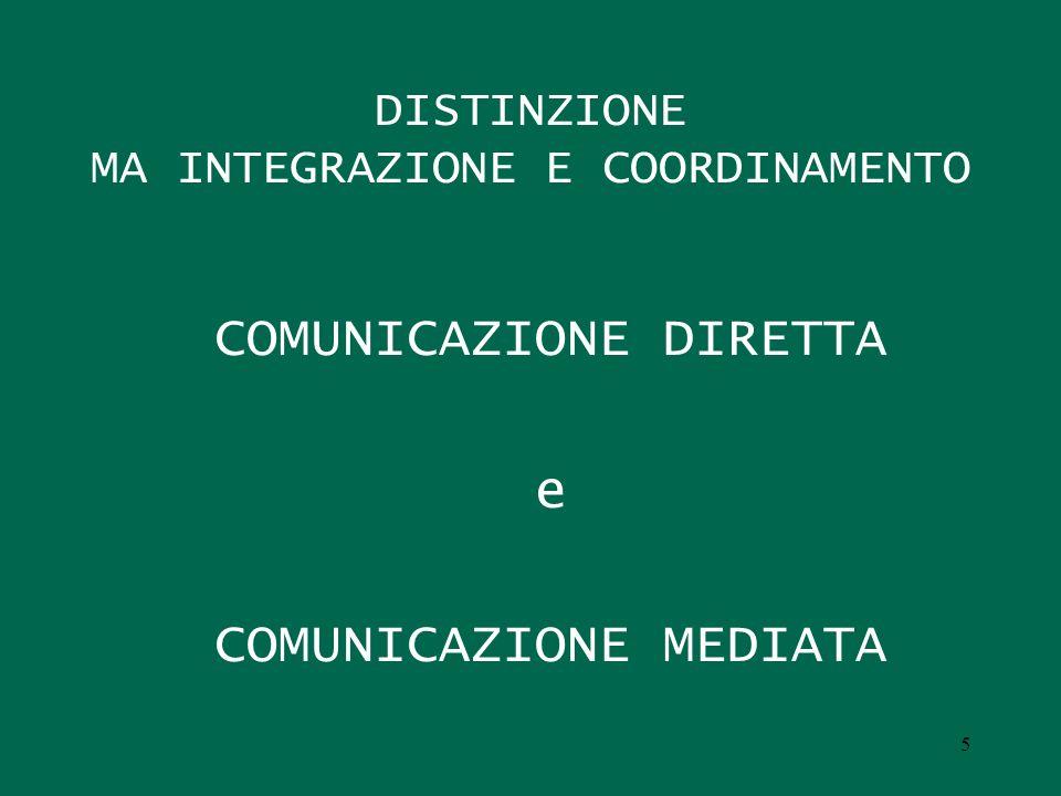 6 UNO SCHEMA CONCETTUALE E DI LAVORO –Obiettivi di comunicazione –Obiettivi media –Strategie di comunicazione –(Strategie di contenuto – di azione) –Strategie media