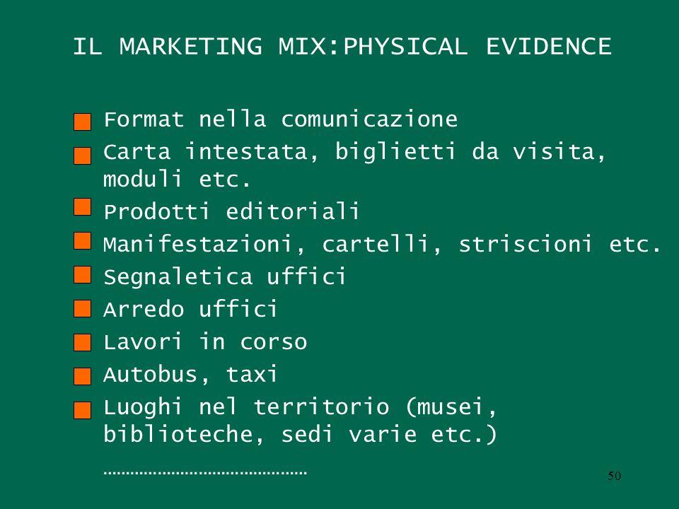 IL MARKETING MIX:PHYSICAL EVIDENCE Format nella comunicazione Carta intestata, biglietti da visita, moduli etc. Prodotti editoriali Manifestazioni, ca