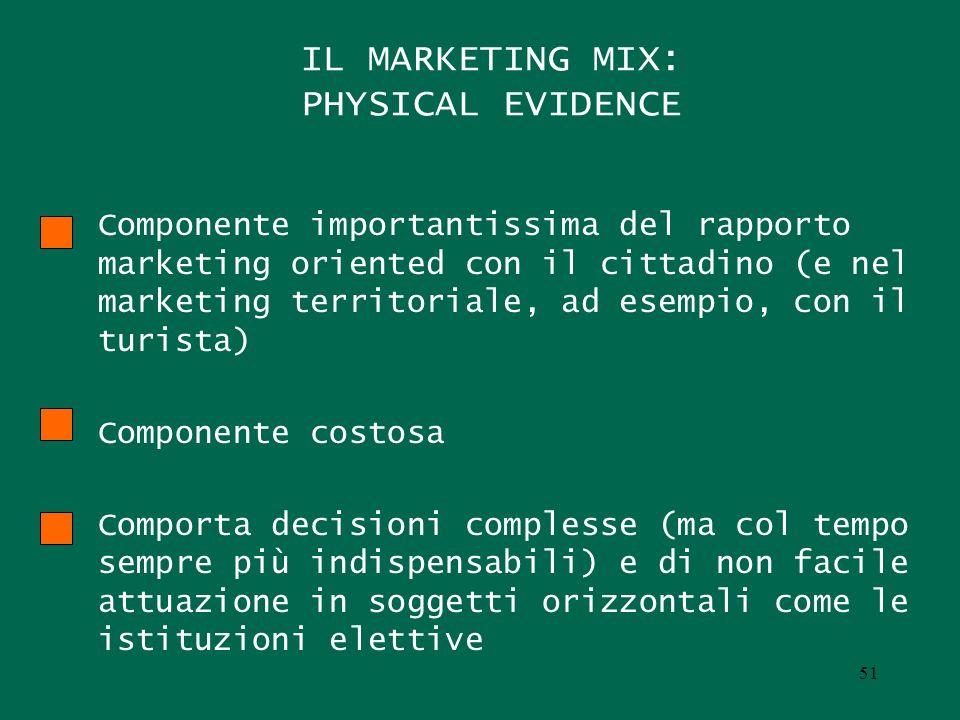 IL MARKETING MIX: PHYSICAL EVIDENCE Componente importantissima del rapporto marketing oriented con il cittadino (e nel marketing territoriale, ad esem