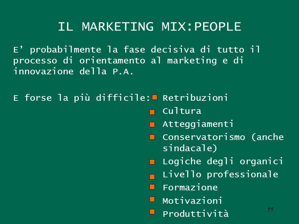 IL MARKETING MIX:PEOPLE E probabilmente la fase decisiva di tutto il processo di orientamento al marketing e di innovazione della P.A. E forse la più