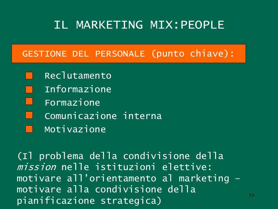 IL MARKETING MIX:PEOPLE Reclutamento Informazione Formazione Comunicazione interna Motivazione (Il problema della condivisione della mission nelle ist