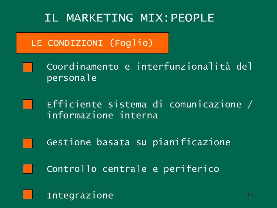 IL MARKETING MIX:PEOPLE Coordinamento e interfunzionalità del personale Efficiente sistema di comunicazione / informazione interna Gestione basata su