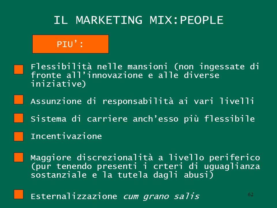 IL MARKETING MIX:PEOPLE Flessibilità nelle mansioni (non ingessate di fronte allinnovazione e alle diverse iniziative) Assunzione di responsabilità ai