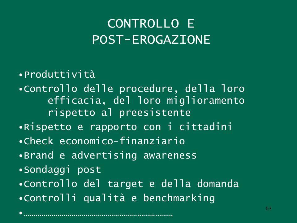 CONTROLLO E POST-EROGAZIONE Produttività Controllo delle procedure, della loro efficacia, del loro miglioramento rispetto al preesistente Rispetto e r