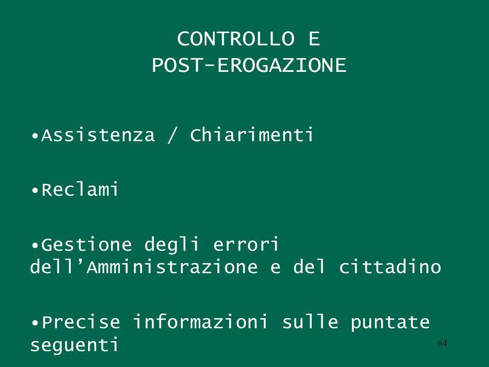 CONTROLLO E POST-EROGAZIONE Assistenza / Chiarimenti Reclami Gestione degli errori dellAmministrazione e del cittadino Precise informazioni sulle punt