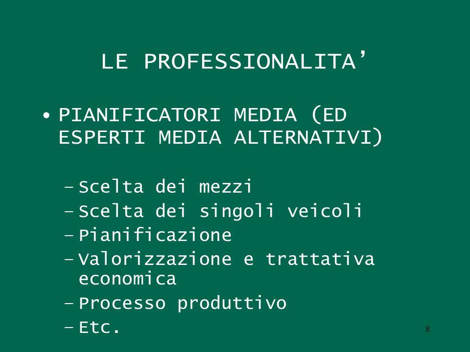 8 LE PROFESSIONALITA PIANIFICATORI MEDIA (ED ESPERTI MEDIA ALTERNATIVI) –Scelta dei mezzi –Scelta dei singoli veicoli –Pianificazione –Valorizzazione