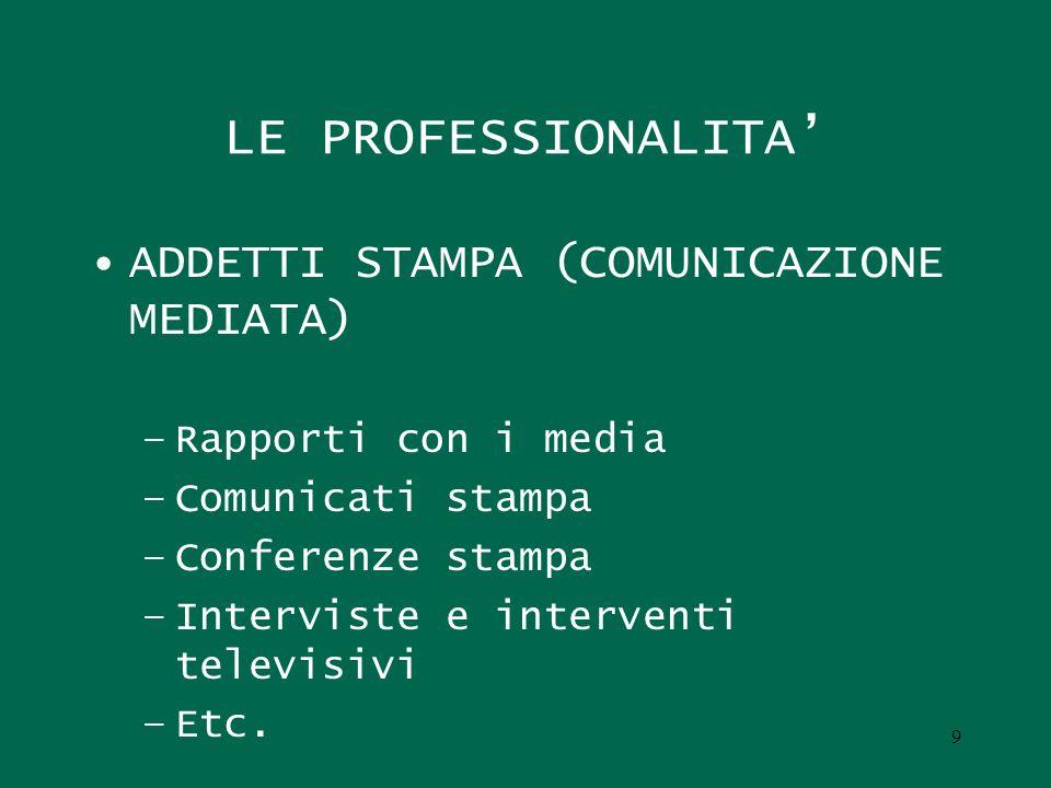 9 LE PROFESSIONALITA ADDETTI STAMPA (COMUNICAZIONE MEDIATA) –Rapporti con i media –Comunicati stampa –Conferenze stampa –Interviste e interventi telev