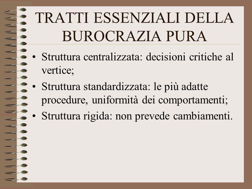 TRATTI ESSENZIALI DELLA BUROCRAZIA PURA Struttura centralizzata: decisioni critiche al vertice; Struttura standardizzata: le più adatte procedure, uni