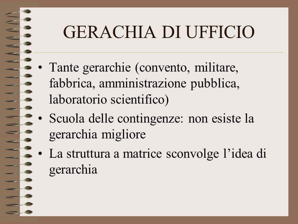 GERACHIA DI UFFICIO Tante gerarchie (convento, militare, fabbrica, amministrazione pubblica, laboratorio scientifico) Scuola delle contingenze: non es