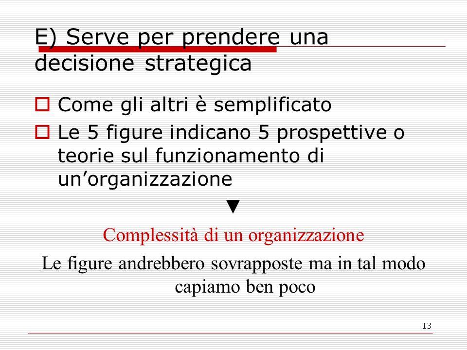 13 E) Serve per prendere una decisione strategica Come gli altri è semplificato Le 5 figure indicano 5 prospettive o teorie sul funzionamento di unorganizzazione Complessità di un organizzazione Le figure andrebbero sovrapposte ma in tal modo capiamo ben poco