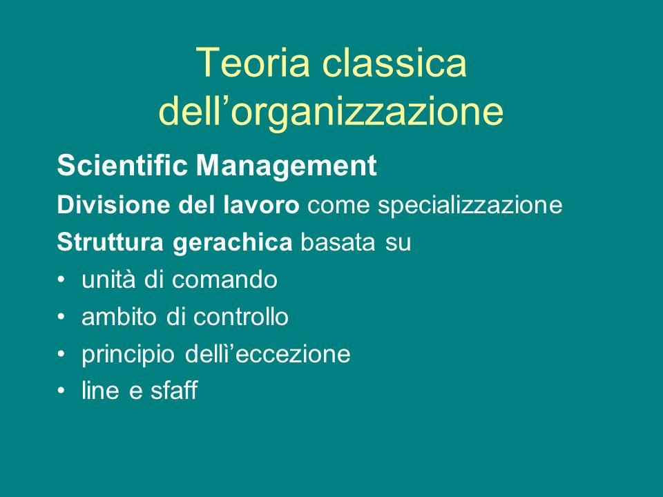 Teoria classica dellorganizzazione Scientific Management Divisione del lavoro come specializzazione Struttura gerachica basata su unità di comando amb