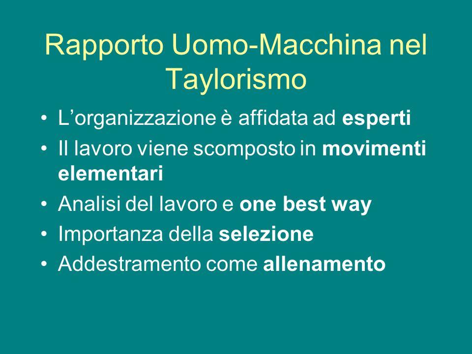 Rapporto Uomo-Macchina nel Taylorismo Lorganizzazione è affidata ad esperti Il lavoro viene scomposto in movimenti elementari Analisi del lavoro e one
