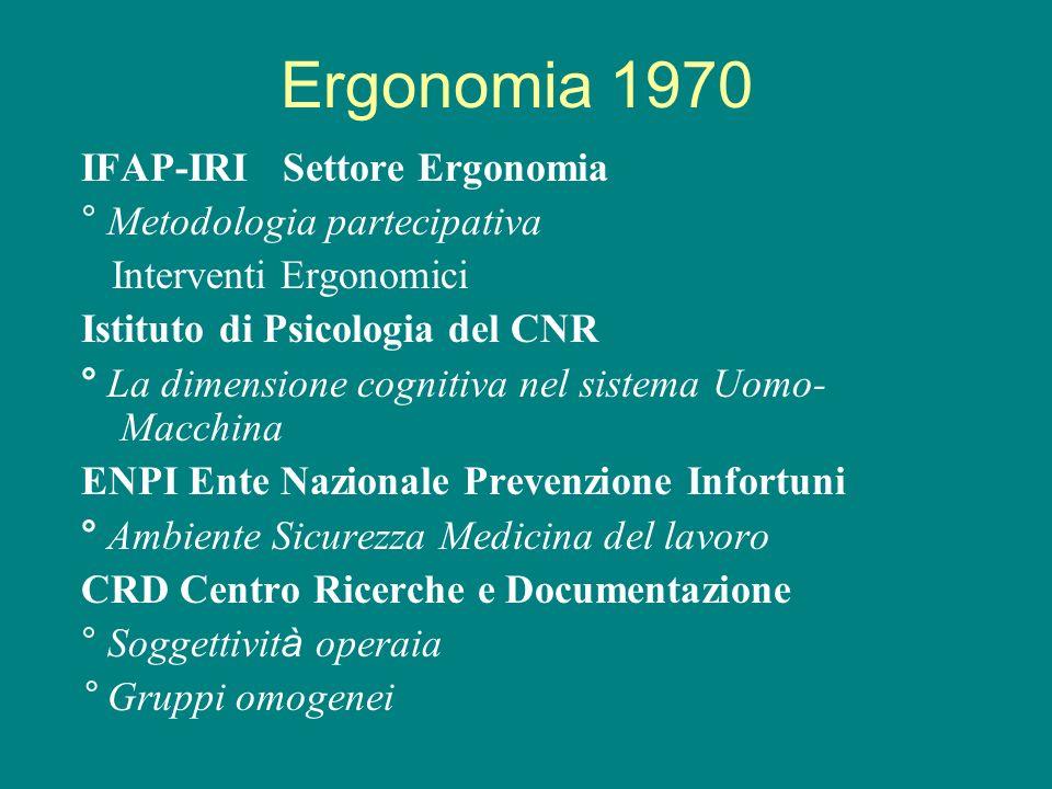Ergonomia 1970 IFAP-IRI Settore Ergonomia ° Metodologia partecipativa Interventi Ergonomici Istituto di Psicologia del CNR ° La dimensione cognitiva n