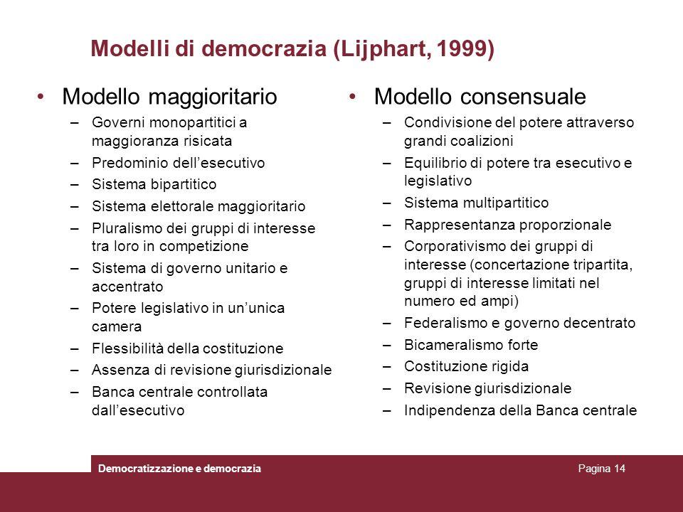 Modelli di democrazia (Lijphart, 1999) Modello maggioritario –Governi monopartitici a maggioranza risicata –Predominio dellesecutivo –Sistema bipartit