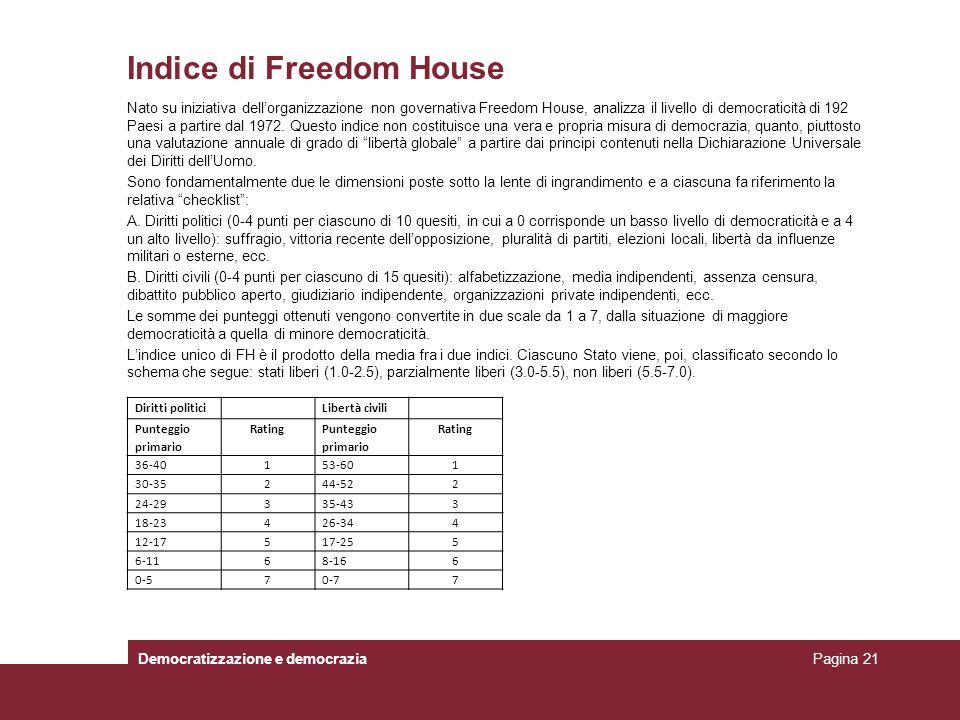 Indice di Freedom House Nato su iniziativa dellorganizzazione non governativa Freedom House, analizza il livello di democraticità di 192 Paesi a parti
