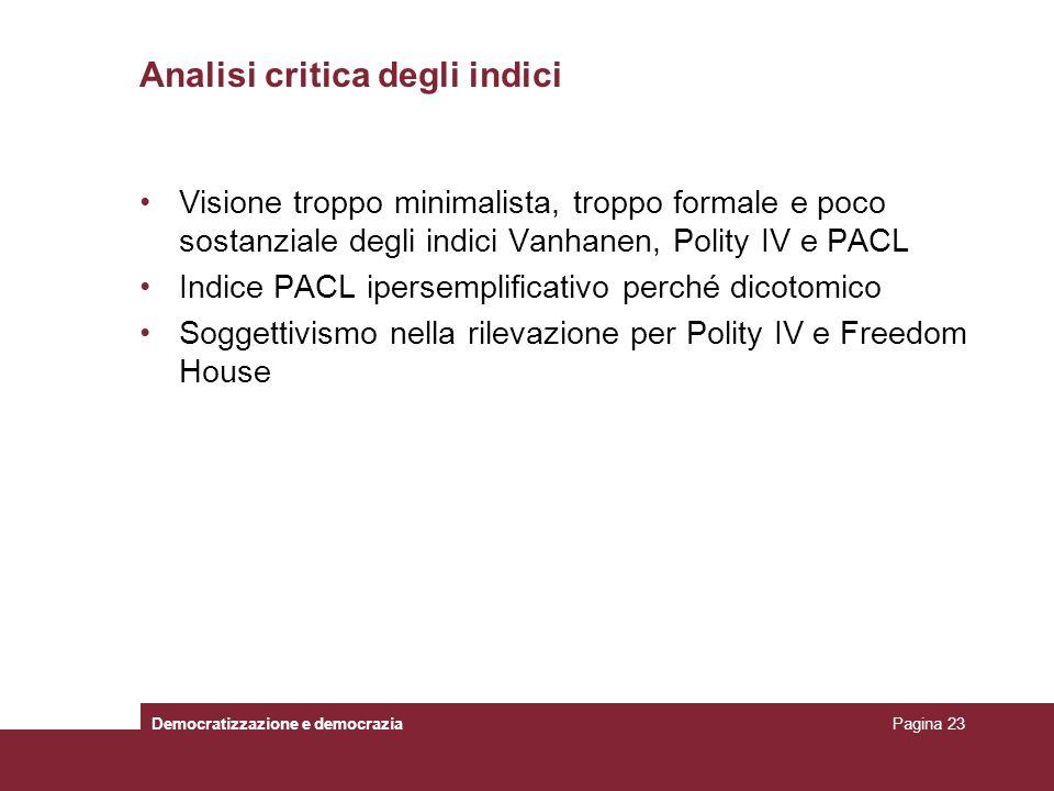 Analisi critica degli indici Visione troppo minimalista, troppo formale e poco sostanziale degli indici Vanhanen, Polity IV e PACL Indice PACL ipersem