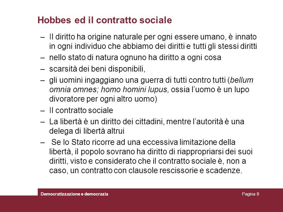 Hobbes ed il contratto sociale –Il diritto ha origine naturale per ogni essere umano, è innato in ogni individuo che abbiamo dei diritti e tutti gli s
