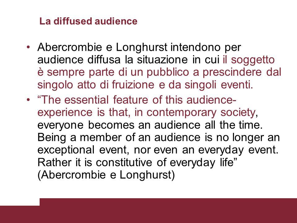 La diffused audience Abercrombie e Longhurst intendono per audience diffusa la situazione in cui il soggetto è sempre parte di un pubblico a prescinde