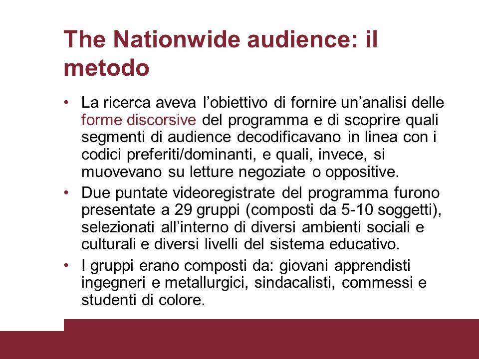 The Nationwide audience: il metodo La ricerca aveva lobiettivo di fornire unanalisi delle forme discorsive del programma e di scoprire quali segmenti