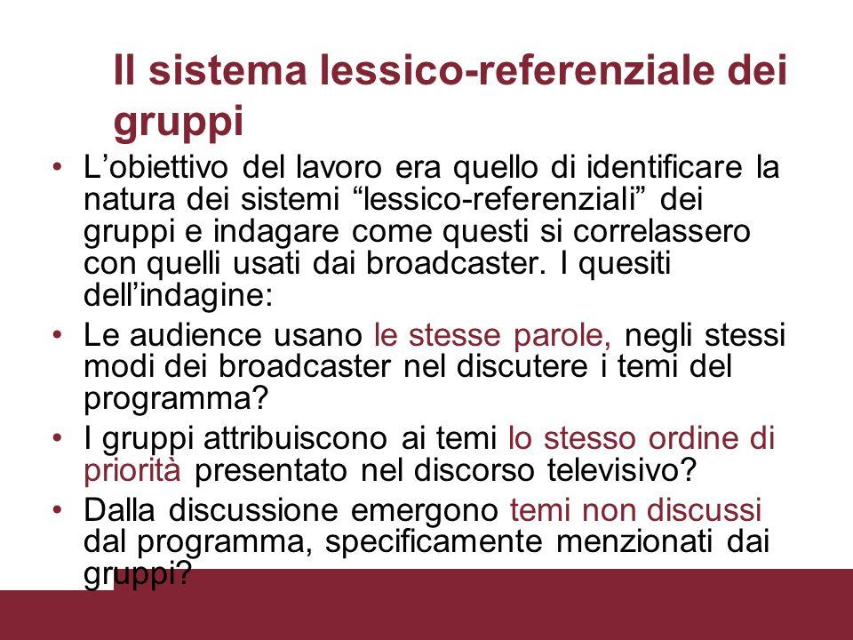 Il sistema lessico-referenziale dei gruppi Lobiettivo del lavoro era quello di identificare la natura dei sistemi lessico-referenziali dei gruppi e in