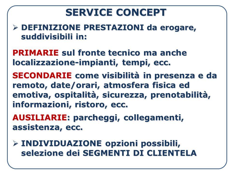 SERVICE CONCEPT DEFINIZIONE PRESTAZIONI da erogare, suddivisibili in: DEFINIZIONE PRESTAZIONI da erogare, suddivisibili in: PRIMARIE sul fronte tecnic