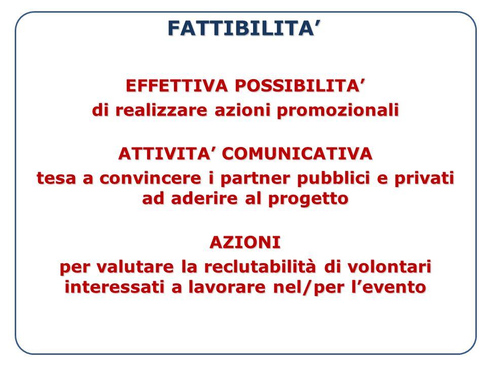 FATTIBILITA EFFETTIVA POSSIBILITA di realizzare azioni promozionali ATTIVITA COMUNICATIVA tesa a convincere i partner pubblici e privati ad aderire al