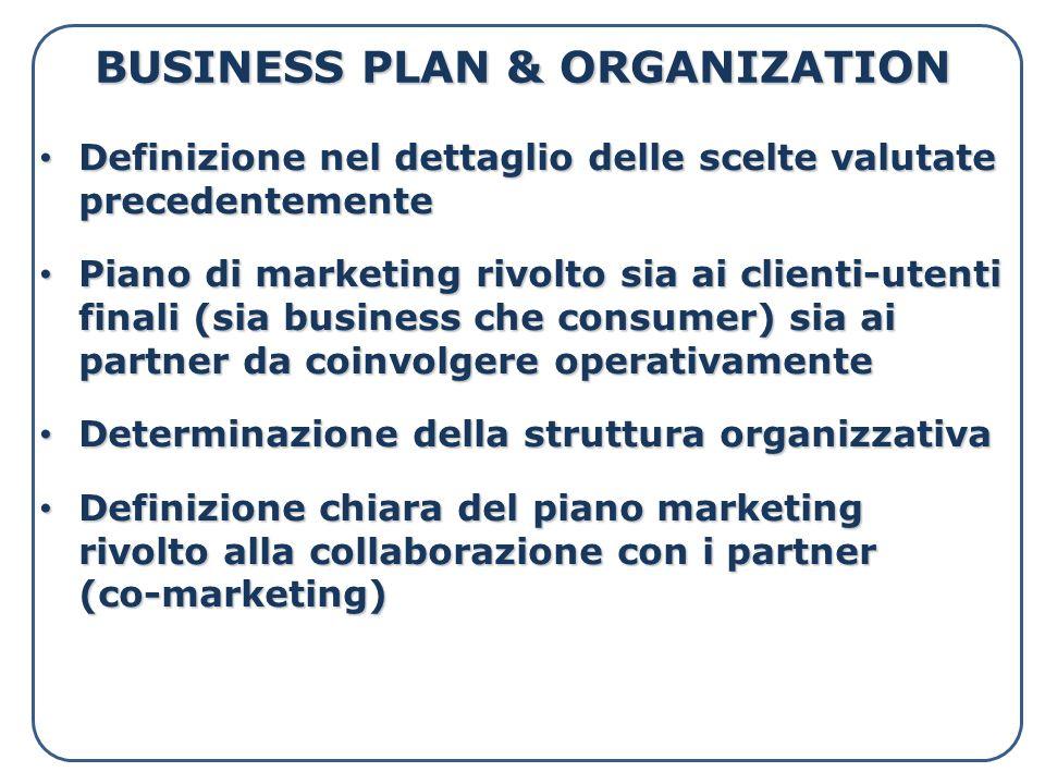 BUSINESS PLAN & ORGANIZATION Definizione nel dettaglio delle scelte valutate precedentemente Definizione nel dettaglio delle scelte valutate precedent