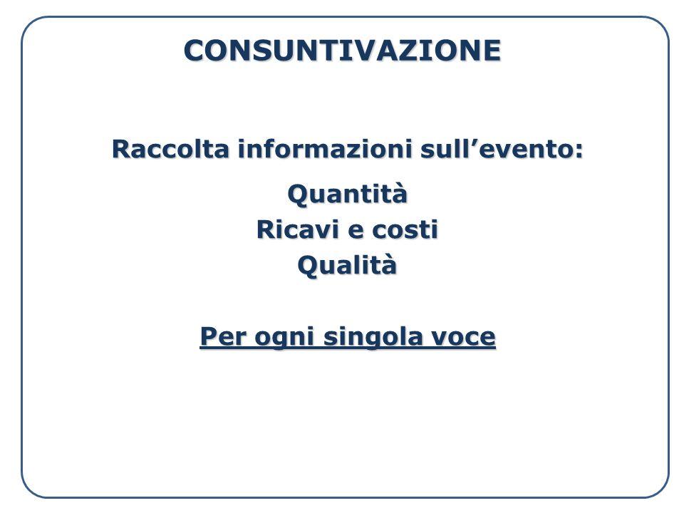 CONSUNTIVAZIONE Raccolta informazioni sullevento: Quantità Ricavi e costi Qualità Per ogni singola voce