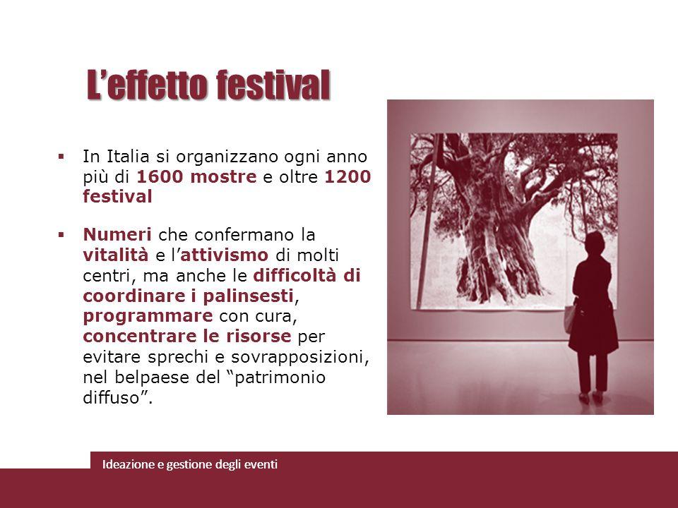 Ideazione e gestione degli eventi In Italia si organizzano ogni anno più di 1600 mostre e oltre 1200 festival Numeri che confermano la vitalità e latt