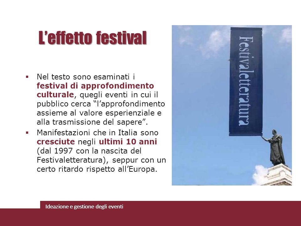 Ideazione e gestione degli eventi Nel testo sono esaminati i festival di approfondimento culturale, quegli eventi in cui il pubblico cerca lapprofondi
